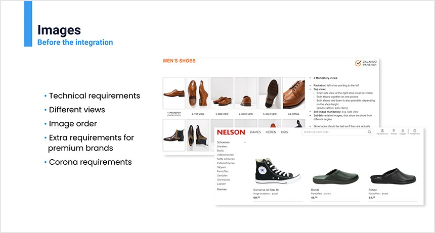 Examples of the specific image requirements for Zalando